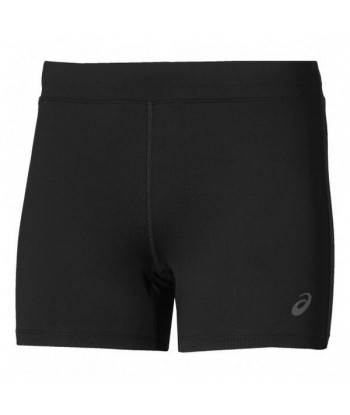 Sports Shorts for Women...
